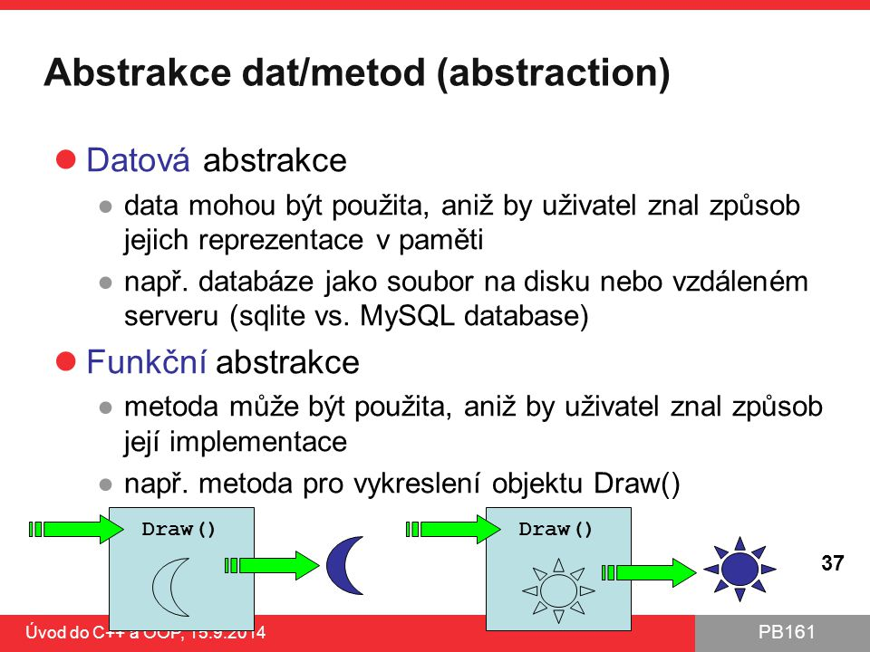 Abstrakce dat/metod (abstraction)