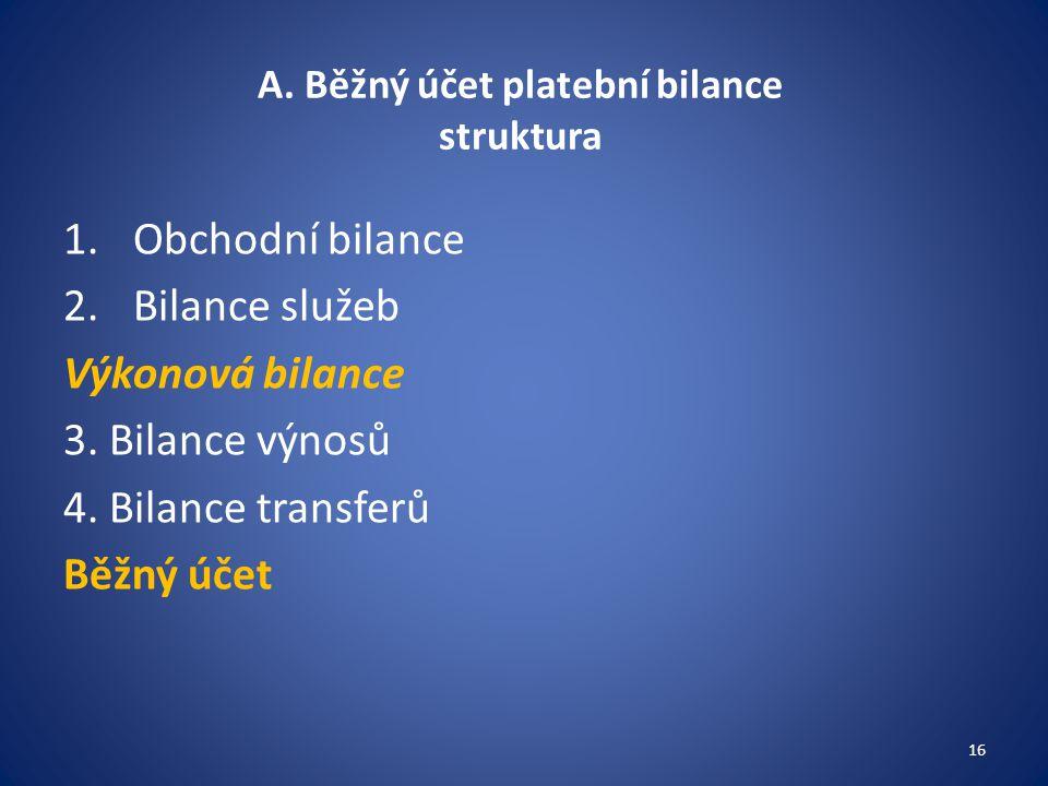 A. Běžný účet platební bilance struktura
