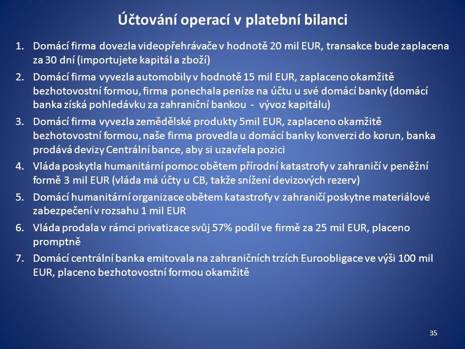 Účtování operací v platební bilanci
