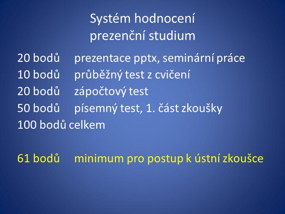 Systém hodnocení prezenční studium