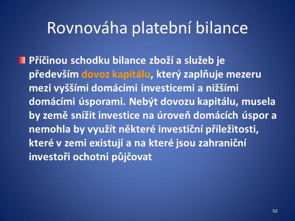 Rovnováha platební bilance