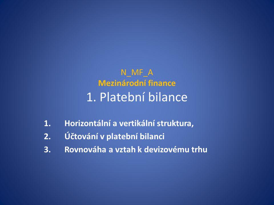 N_MF_A Mezinárodní finance 1. Platební bilance