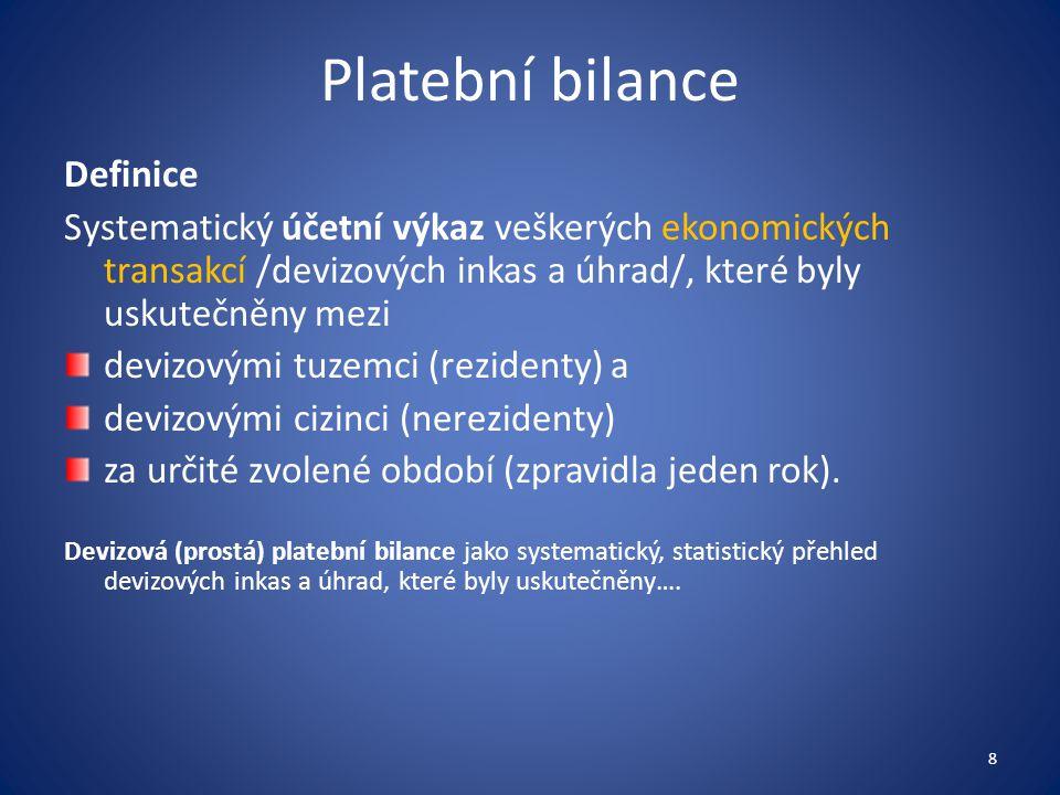 Platební bilance Definice