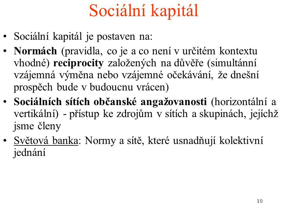 Sociální kapitál Sociální kapitál je postaven na:
