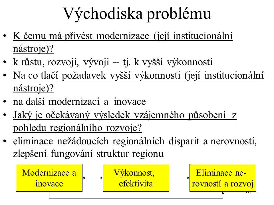 Východiska problému K čemu má přivést modernizace (její institucionální nástroje) k růstu, rozvoji, vývoji -- tj. k vyšší výkonnosti.