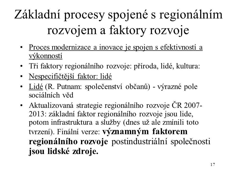 Základní procesy spojené s regionálním rozvojem a faktory rozvoje