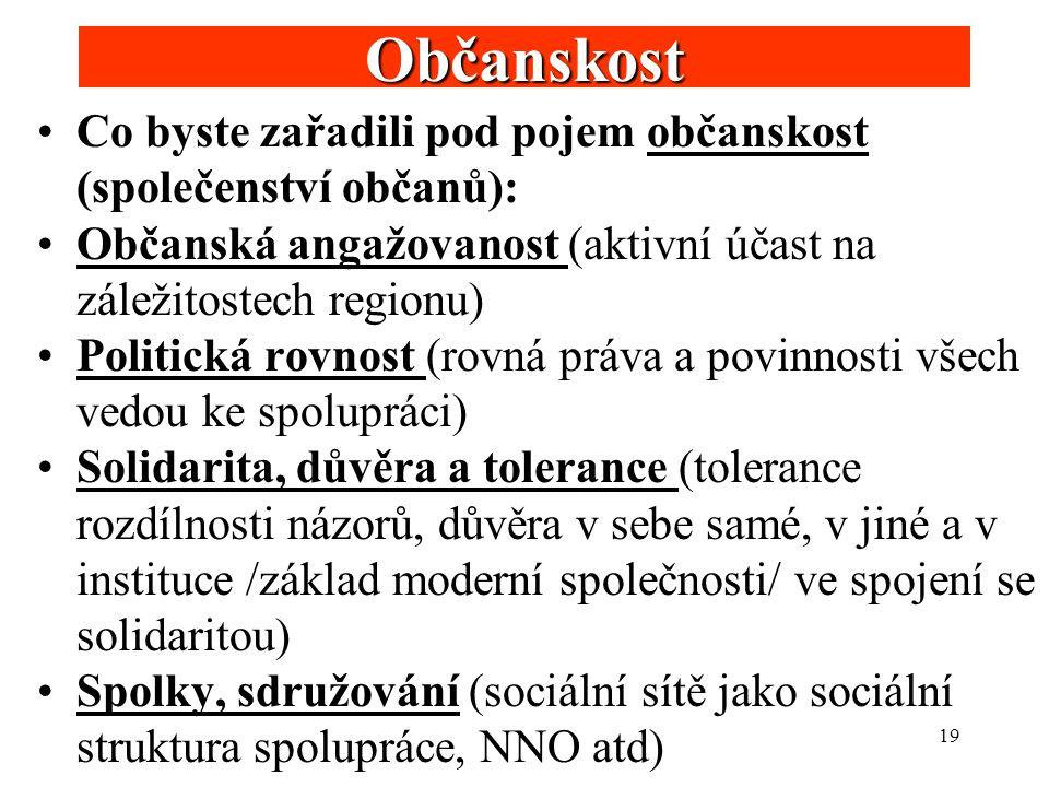 Občanskost Co byste zařadili pod pojem občanskost (společenství občanů): Občanská angažovanost (aktivní účast na záležitostech regionu)