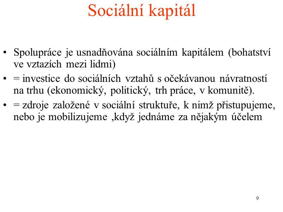 Sociální kapitál Spolupráce je usnadňována sociálním kapitálem (bohatství ve vztazích mezi lidmi)