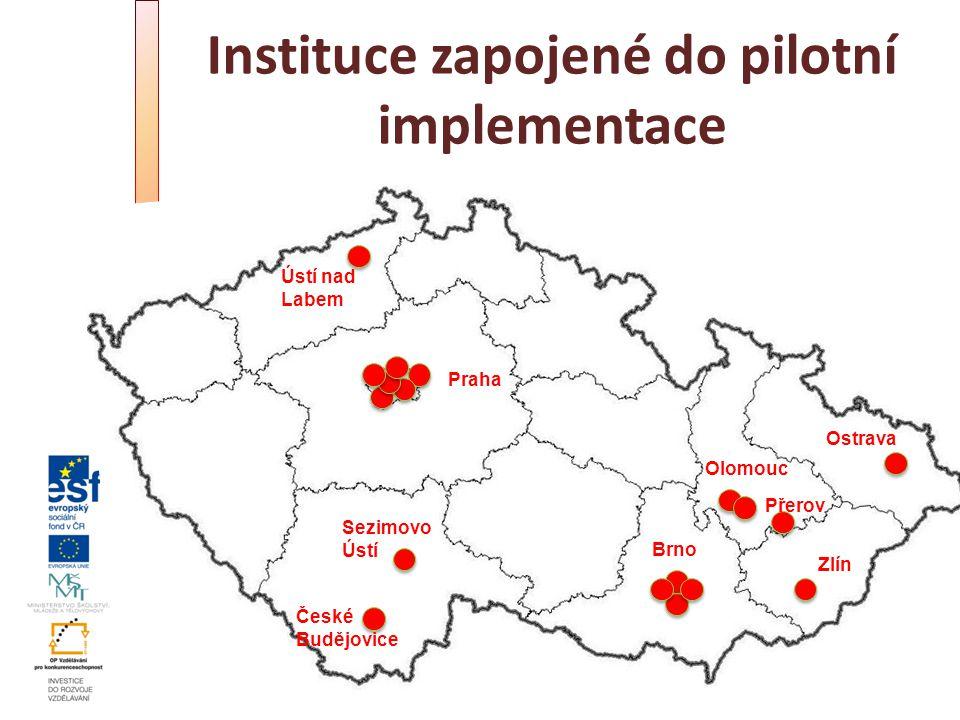 Instituce zapojené do pilotní implementace