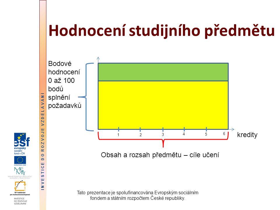 Hodnocení studijního předmětu