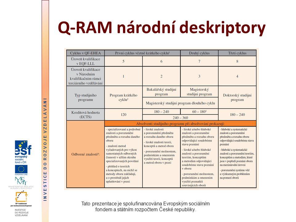 Q-RAM národní deskriptory
