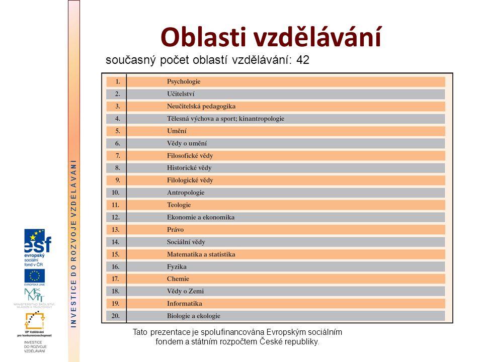 Oblasti vzdělávání současný počet oblastí vzdělávání: 42
