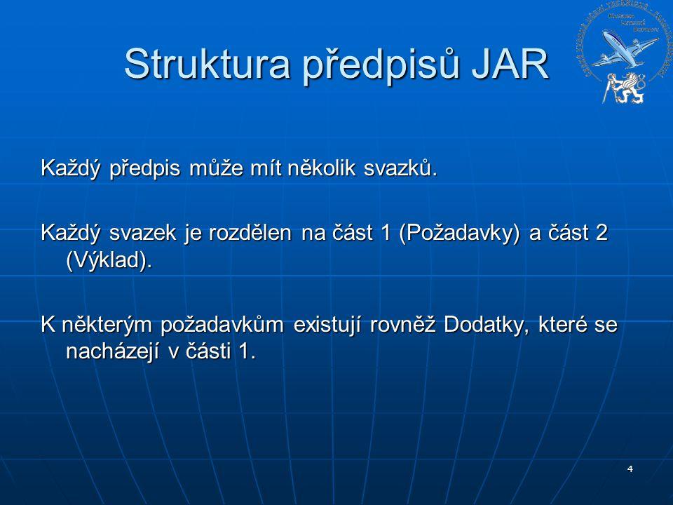 Struktura předpisů JAR