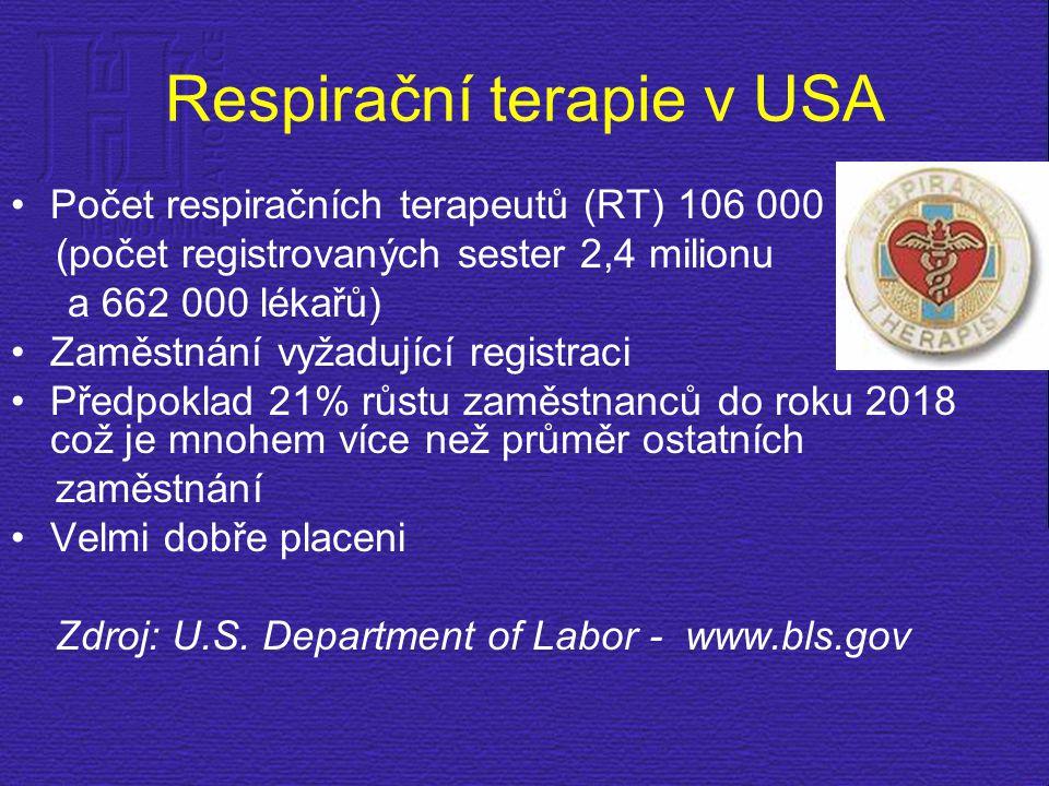 Respirační terapie v USA