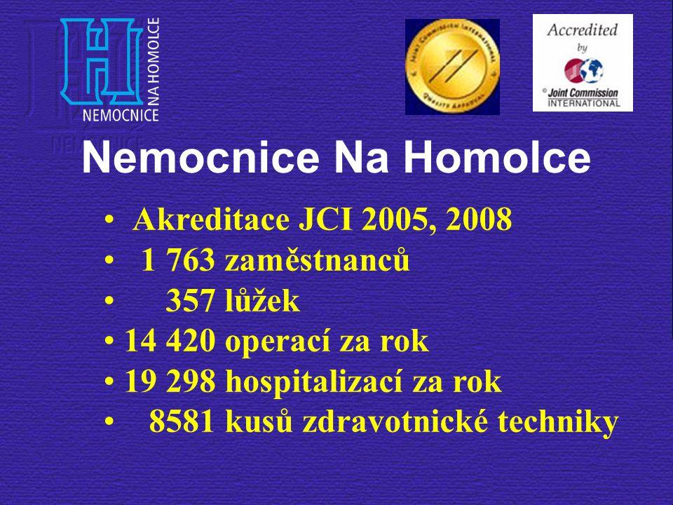 Nemocnice Na Homolce Akreditace JCI 2005, 2008 1 763 zaměstnanců