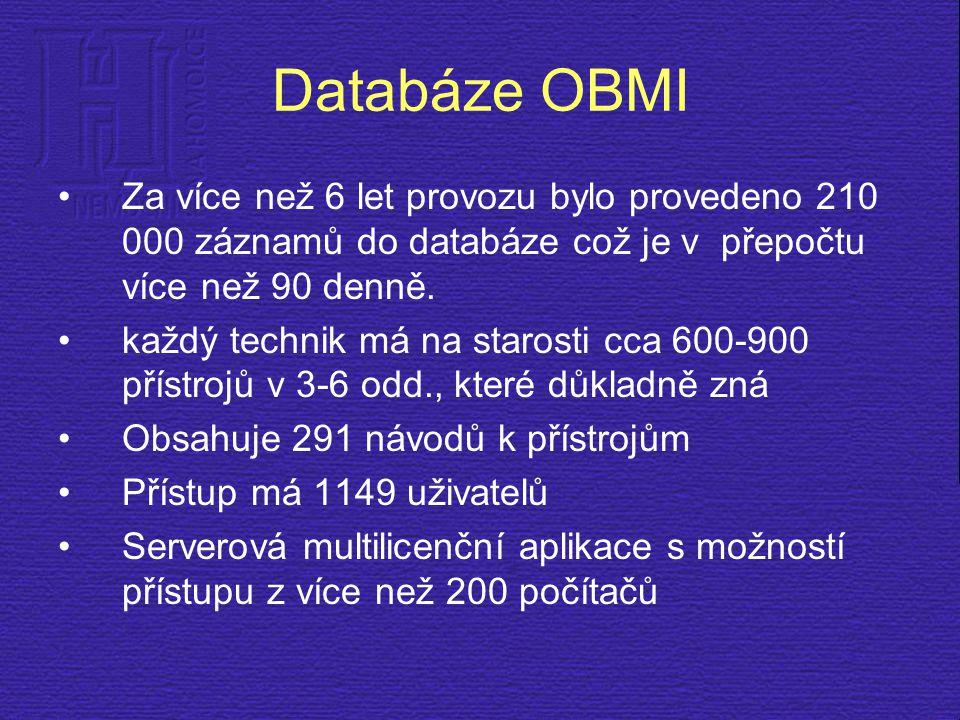 Databáze OBMI Za více než 6 let provozu bylo provedeno 210 000 záznamů do databáze což je v přepočtu více než 90 denně.