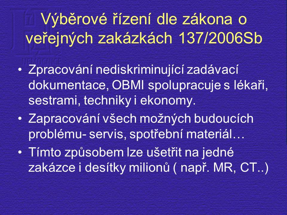 Výběrové řízení dle zákona o veřejných zakázkách 137/2006Sb
