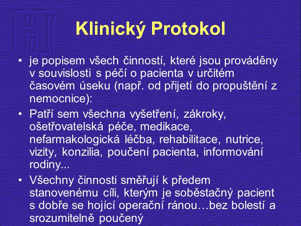 Klinický Protokol