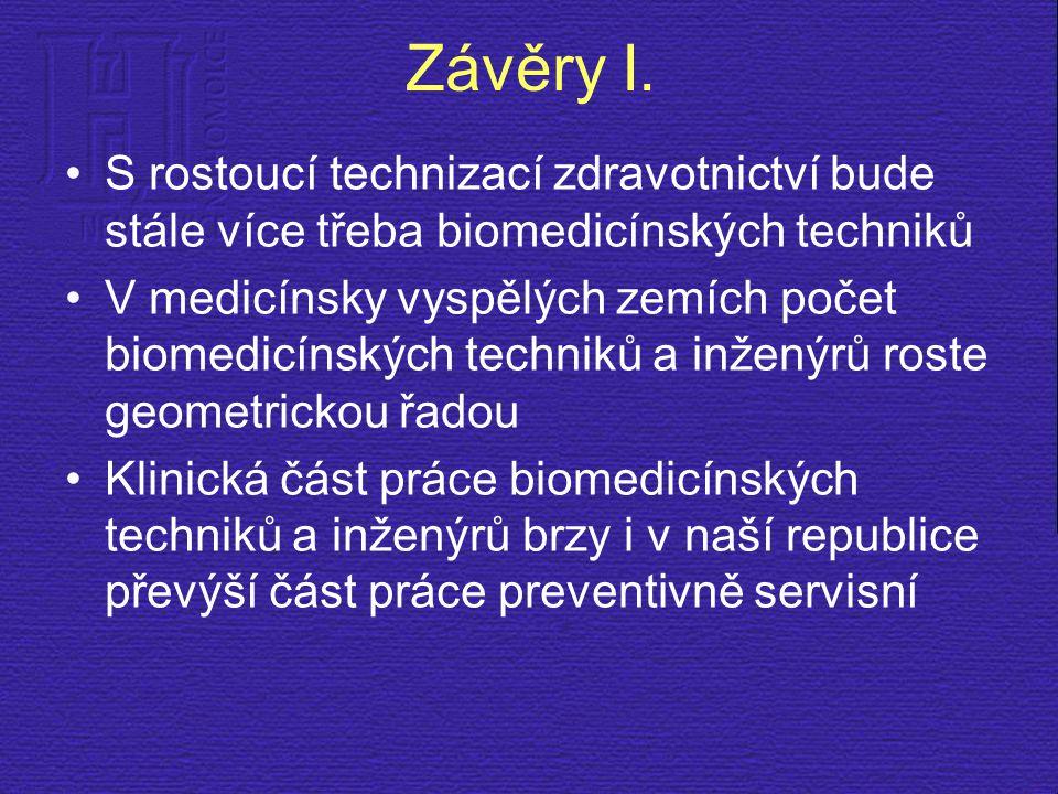 Závěry I. S rostoucí technizací zdravotnictví bude stále více třeba biomedicínských techniků.