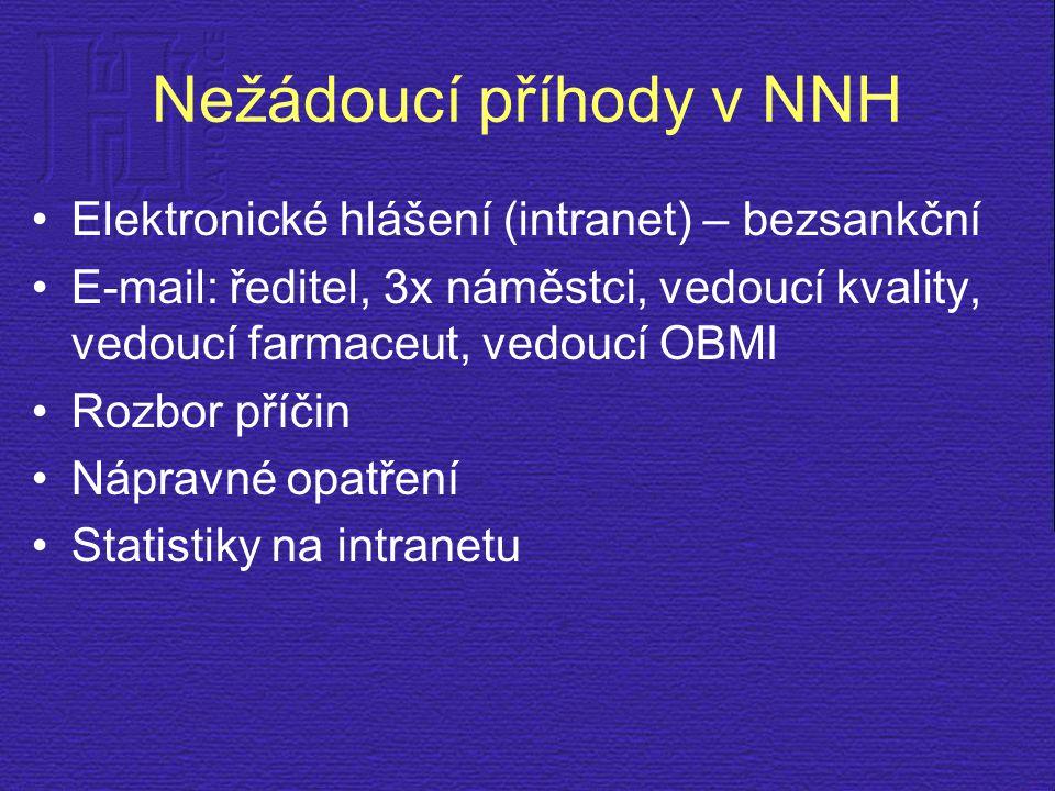Nežádoucí příhody v NNH