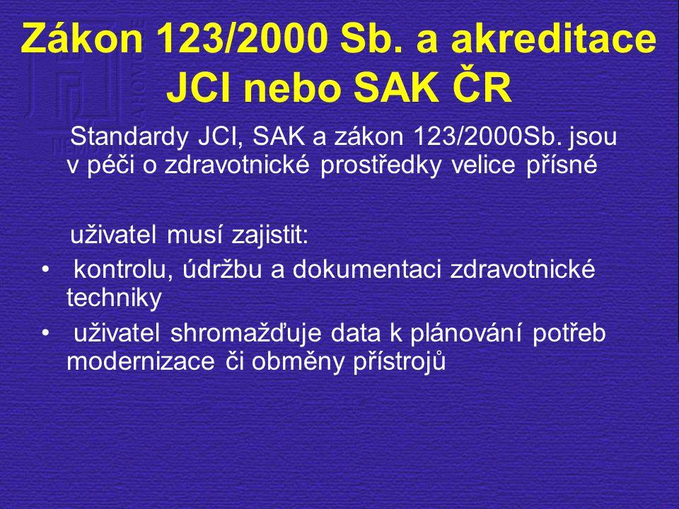 Zákon 123/2000 Sb. a akreditace JCI nebo SAK ČR