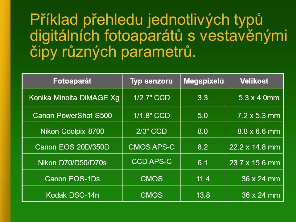 Příklad přehledu jednotlivých typů digitálních fotoaparátů s vestavěnými čipy různých parametrů.
