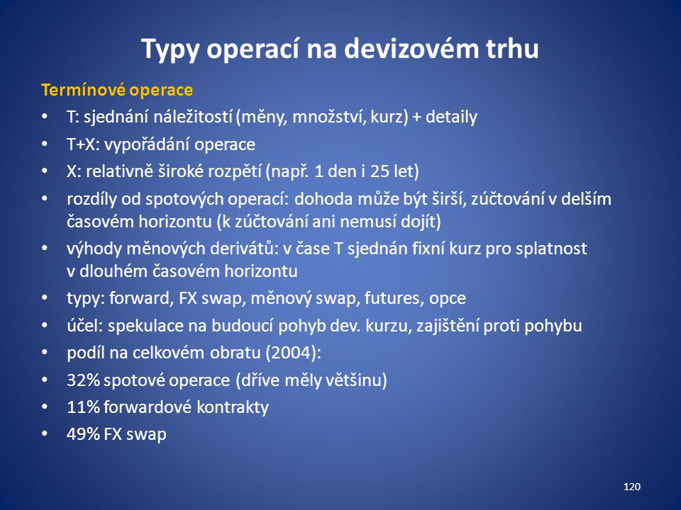 Typy operací na devizovém trhu