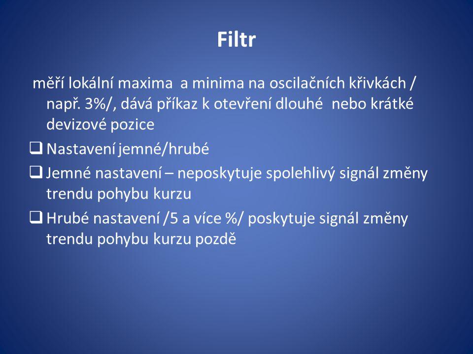 Filtr měří lokální maxima a minima na oscilačních křivkách / např. 3%/, dává příkaz k otevření dlouhé nebo krátké devizové pozice.