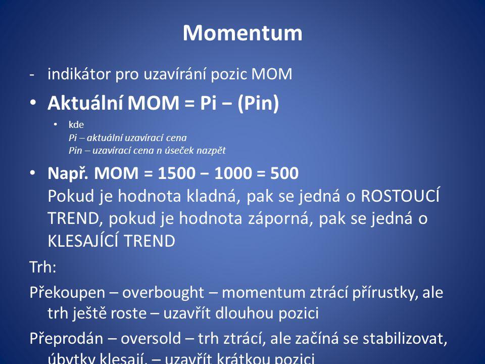 Momentum Aktuální MOM = Pi − (Pin)