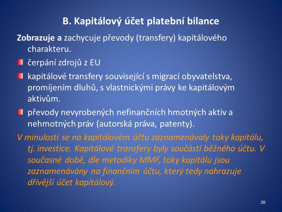 B. Kapitálový účet platební bilance
