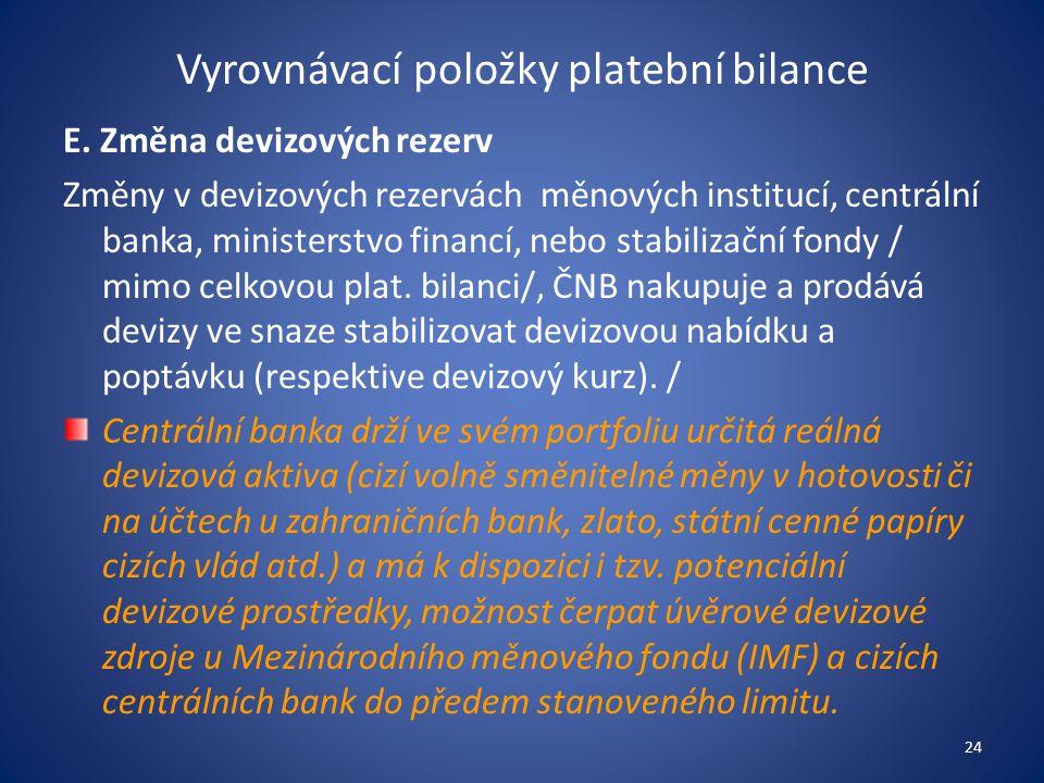 Vyrovnávací položky platební bilance