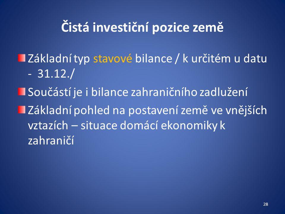 Čistá investiční pozice země