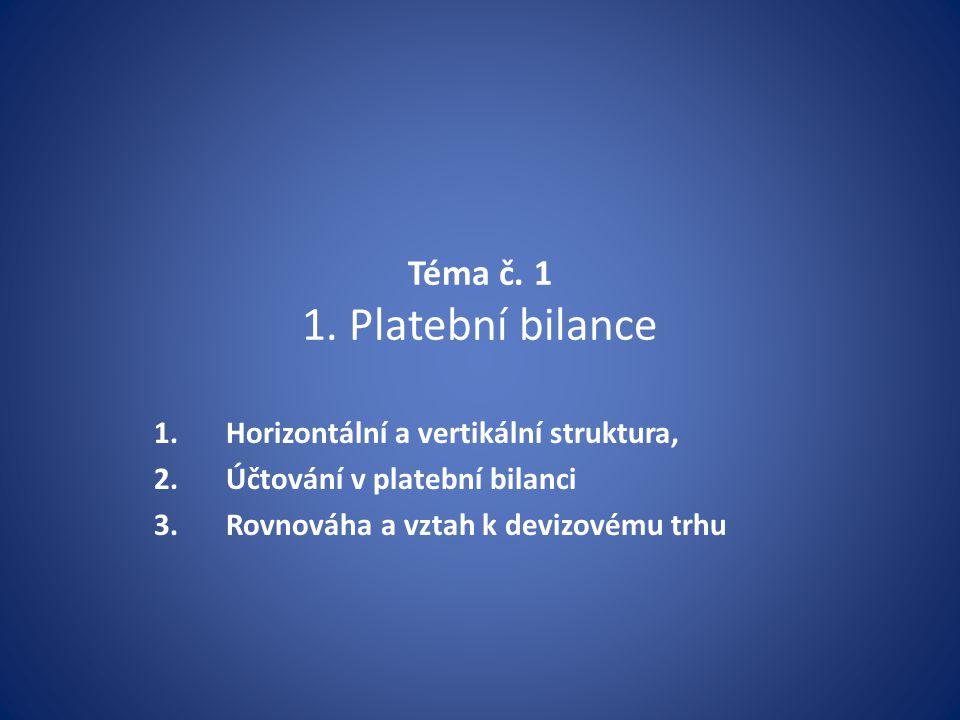 Téma č. 1 1. Platební bilance