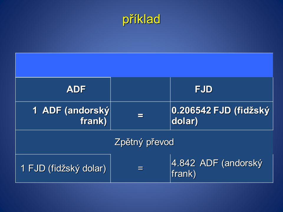 příklad ADF FJD 1 ADF (andorský frank) = 0.206542 FJD (fidžský dolar)