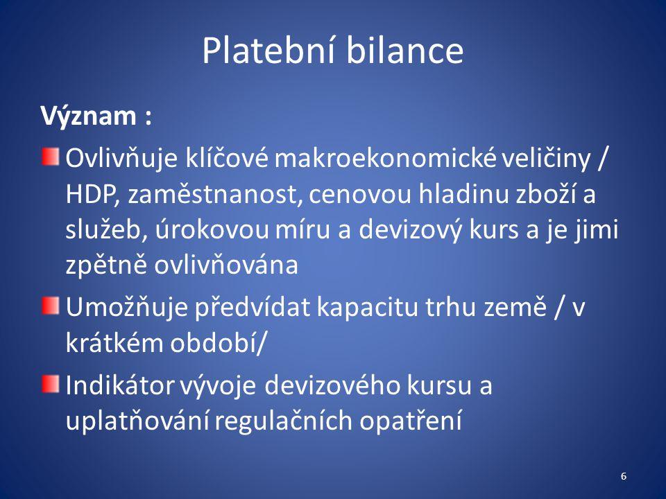 Platební bilance Význam :
