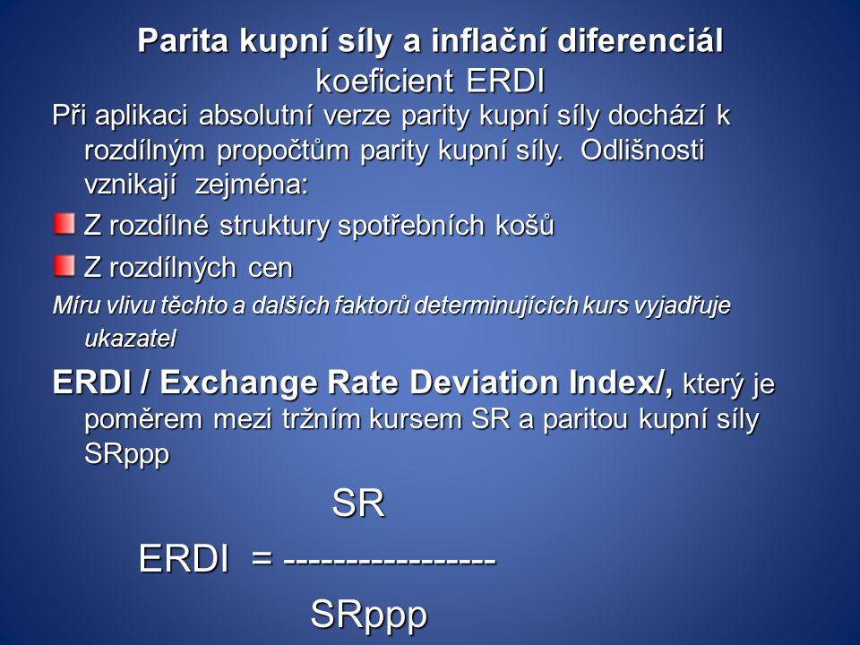 Parita kupní síly a inflační diferenciál koeficient ERDI