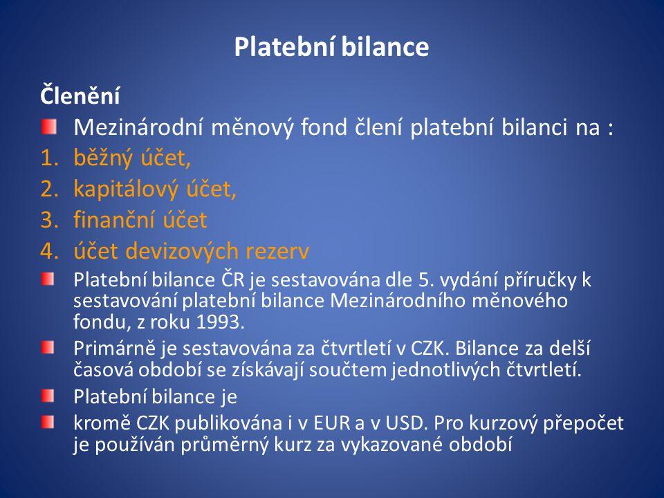 Platební bilance Členění