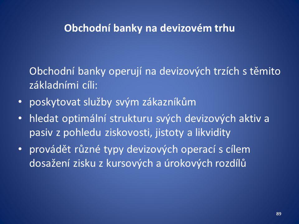 Obchodní banky na devizovém trhu