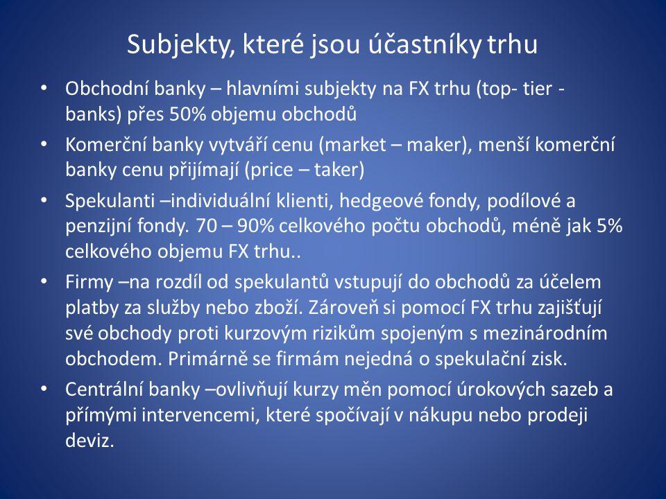 Subjekty, které jsou účastníky trhu