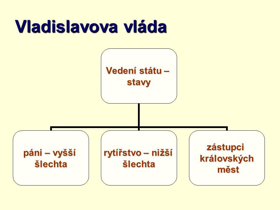 Vladislavova vláda