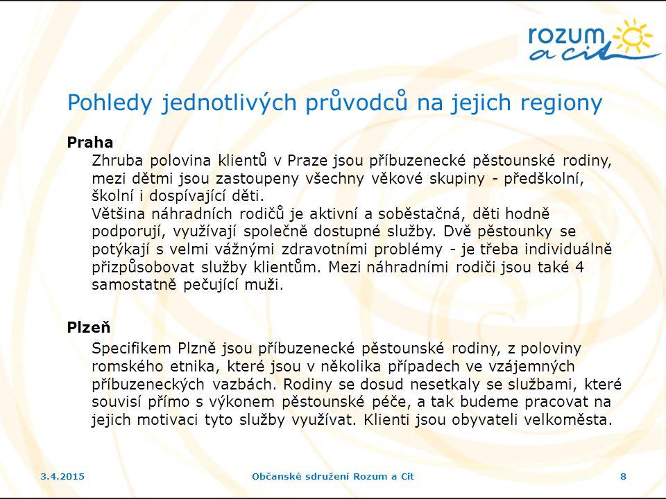Pohledy jednotlivých průvodců na jejich regiony