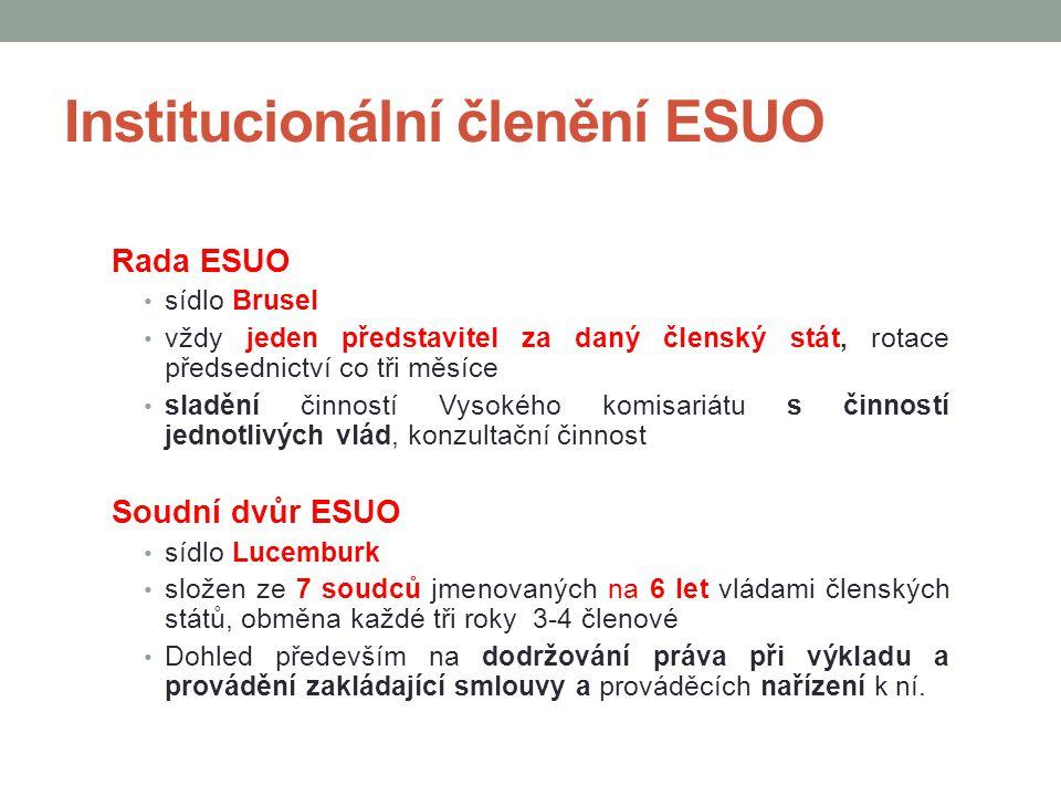 Institucionální členění ESUO