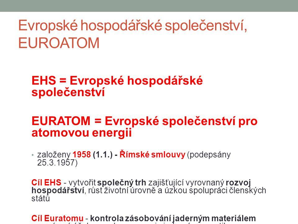 Evropské hospodářské společenství, EUROATOM