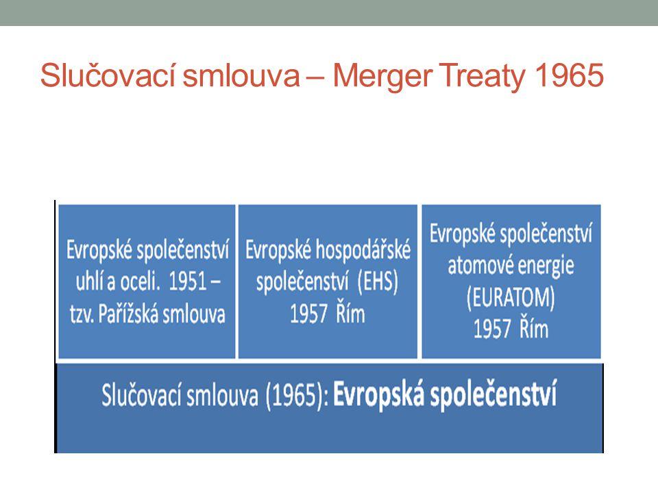 Slučovací smlouva – Merger Treaty 1965