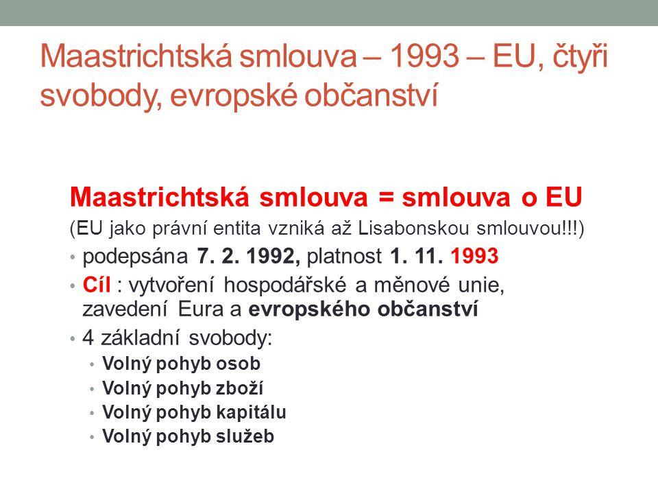 Maastrichtská smlouva – 1993 – EU, čtyři svobody, evropské občanství