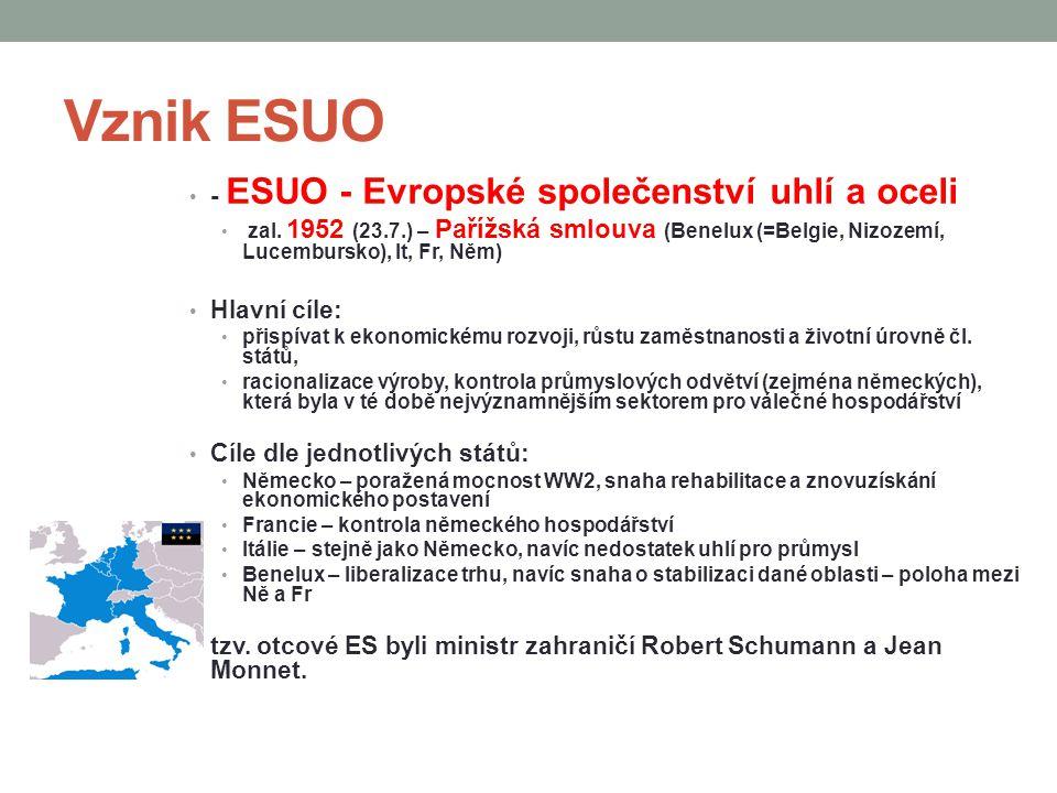 Vznik ESUO - ESUO - Evropské společenství uhlí a oceli Hlavní cíle: