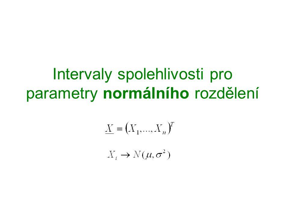 Intervaly spolehlivosti pro parametry normálního rozdělení