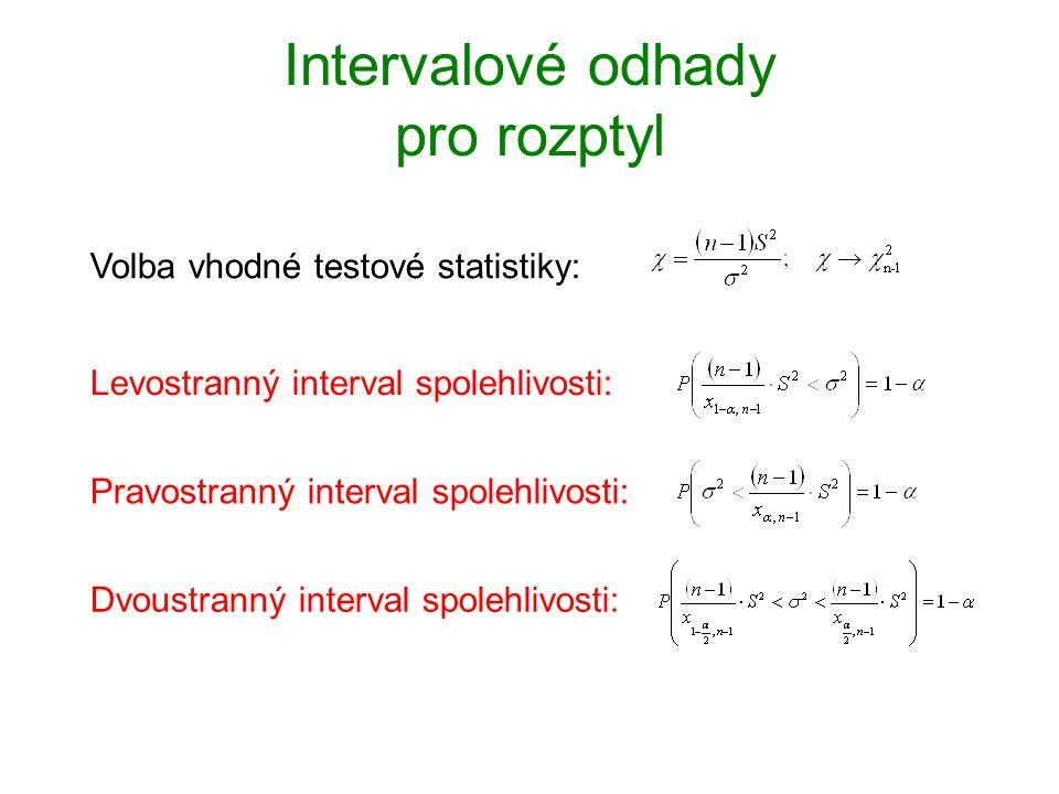 Intervalové odhady pro rozptyl