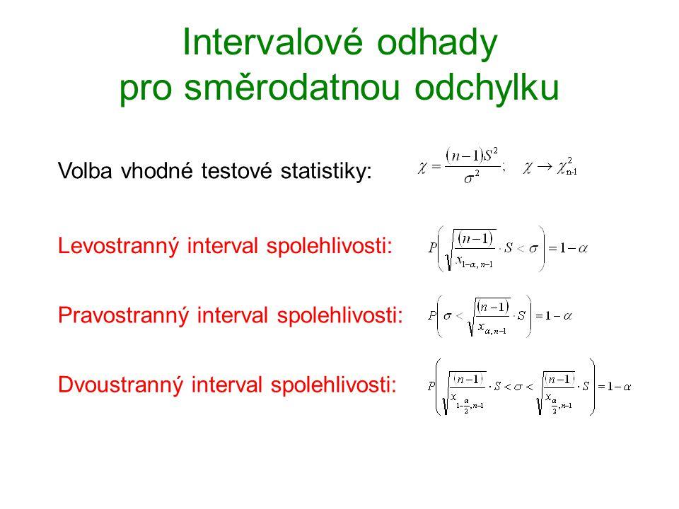 Intervalové odhady pro směrodatnou odchylku