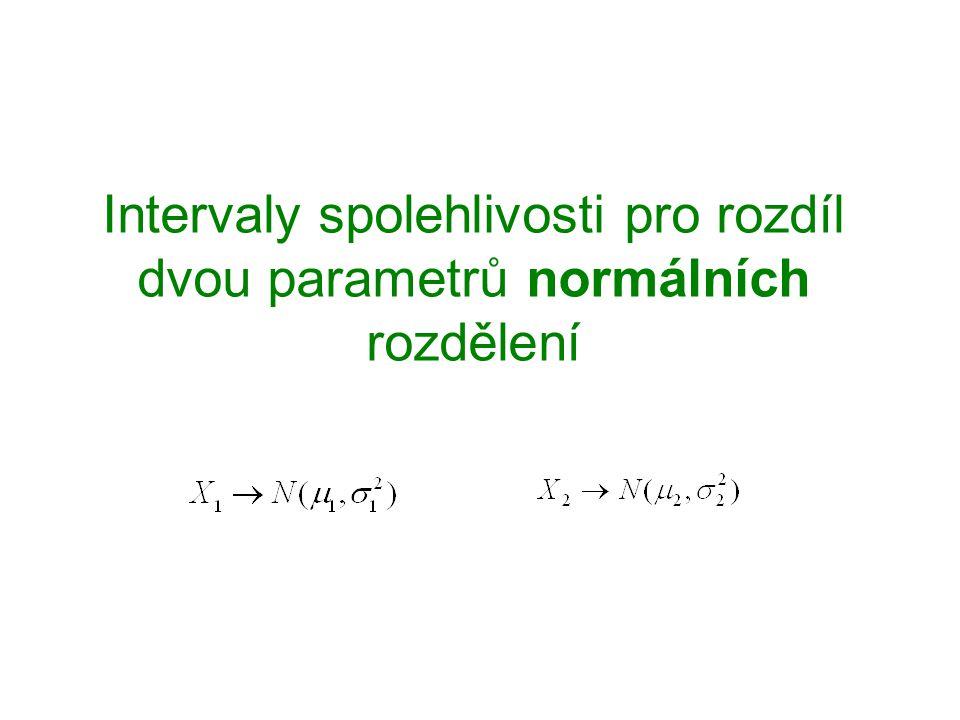 Intervaly spolehlivosti pro rozdíl dvou parametrů normálních rozdělení